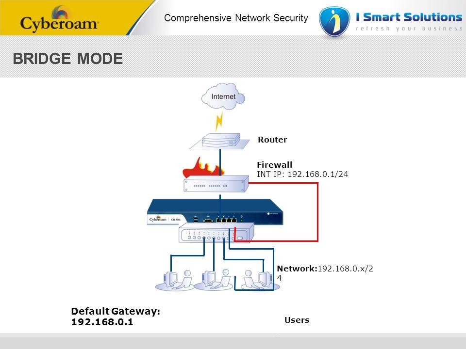 BRIDGE MODE Default Gateway: 192.168.0.1 Router