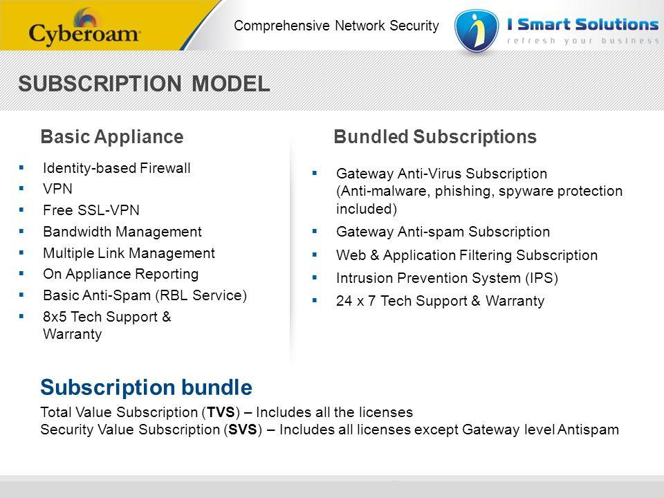 SUBSCRIPTION MODEL Subscription bundle Basic Appliance