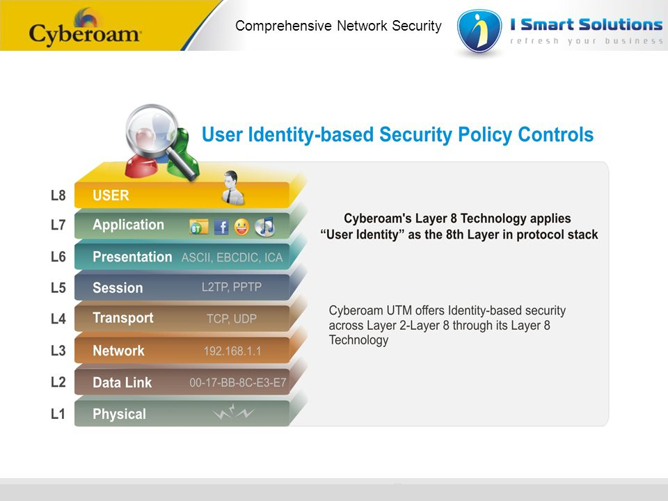 Cyberoam's Layer 8 Technology treats User Identity as the 8th layer in the protocol stack.