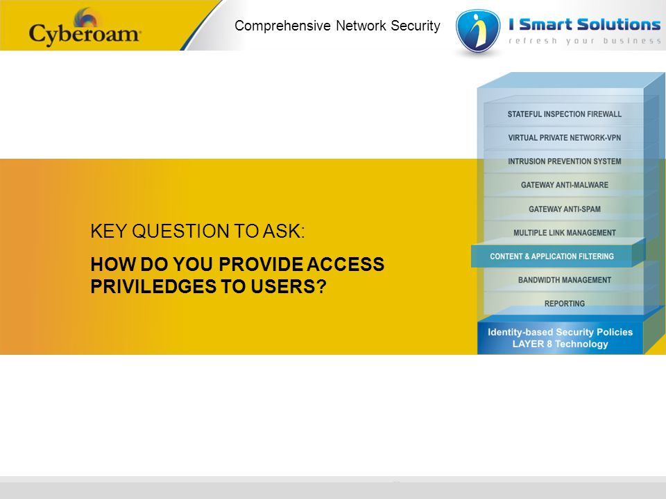 KEY QUESTION TO ASK: HOW DO YOU PROVIDE ACCESS PRIVILEDGES TO USERS
