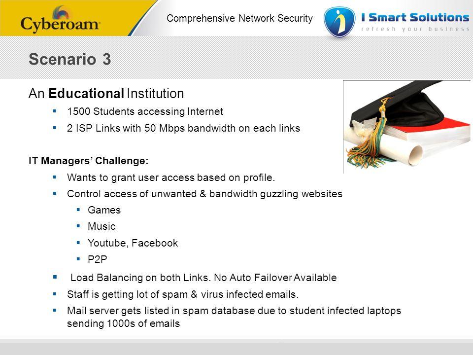 Scenario 3 An Educational Institution