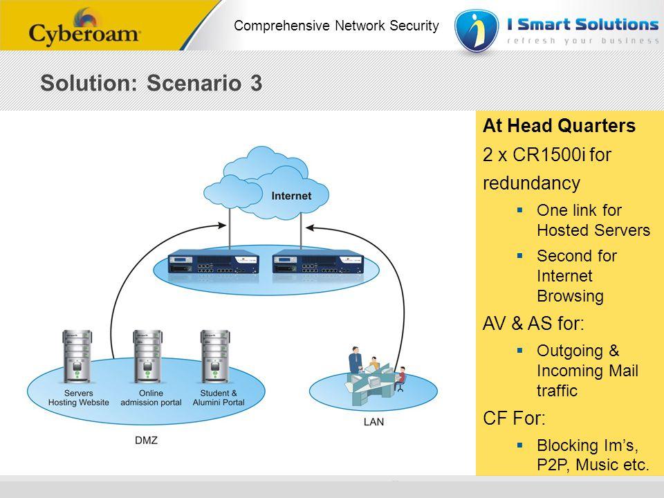 Solution: Scenario 3 At Head Quarters 2 x CR1500i for redundancy