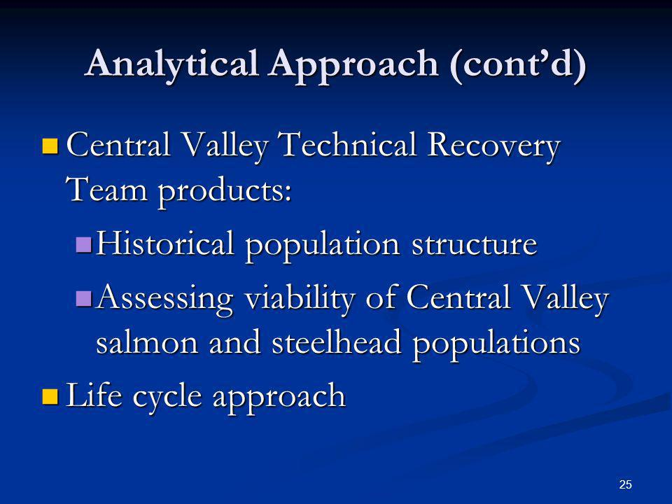 Analytical Approach (cont'd)