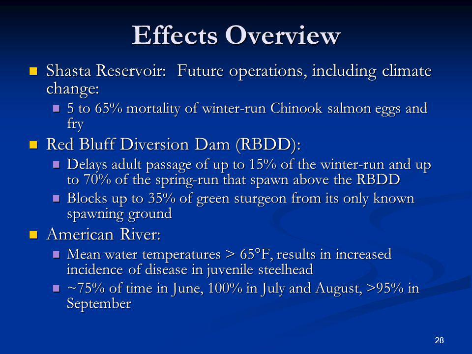 Effects Overview Shasta Reservoir: Future operations, including climate change: 5 to 65% mortality of winter-run Chinook salmon eggs and fry.
