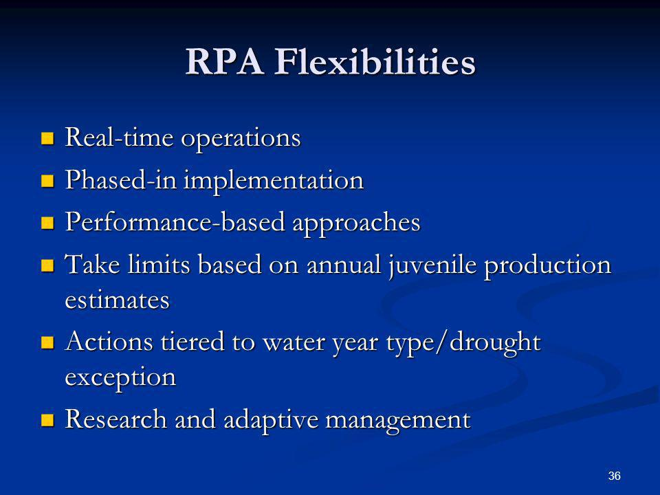 RPA Flexibilities Real-time operations Phased-in implementation