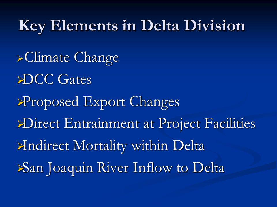 Key Elements in Delta Division