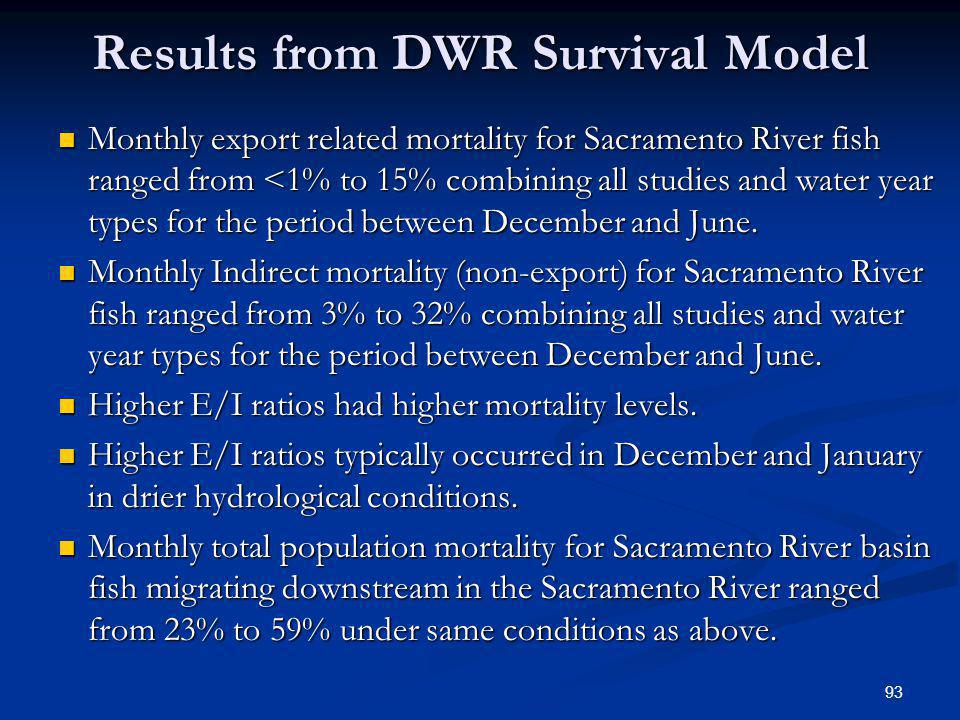 Results from DWR Survival Model