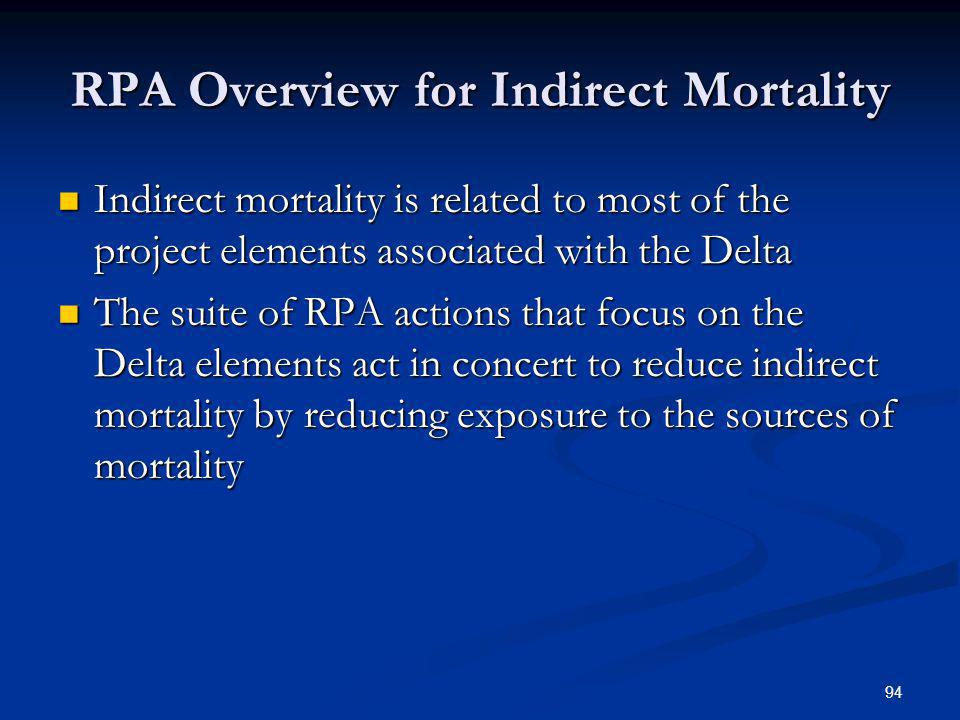 RPA Overview for Indirect Mortality
