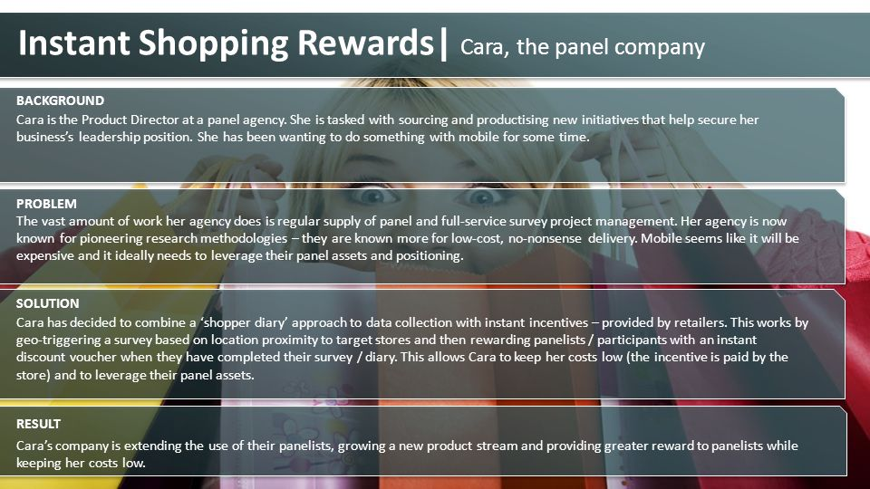 Instant Shopping Rewards| Cara, the panel company