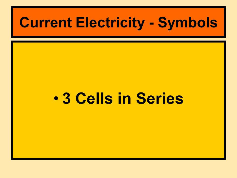 Current Electricity - Symbols