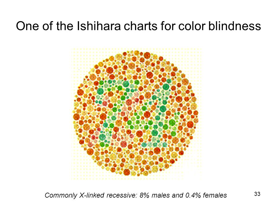 One of the Ishihara charts for color blindness
