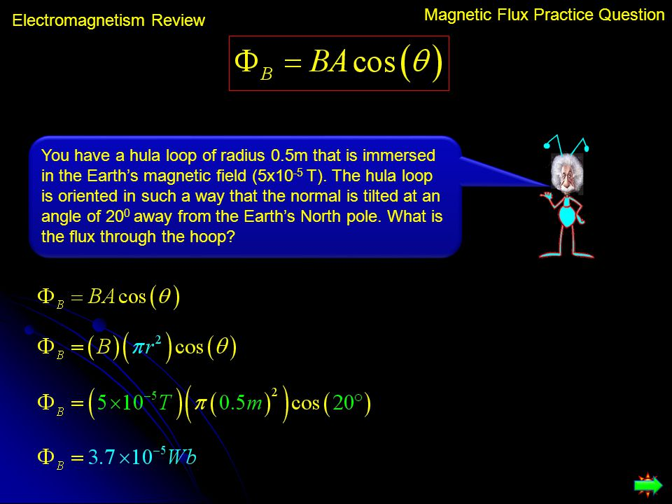 Electromagnetism Review