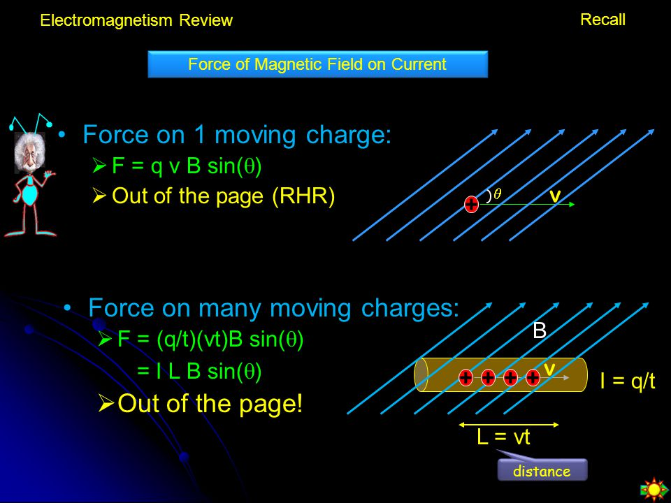 Force on 1 moving charge: