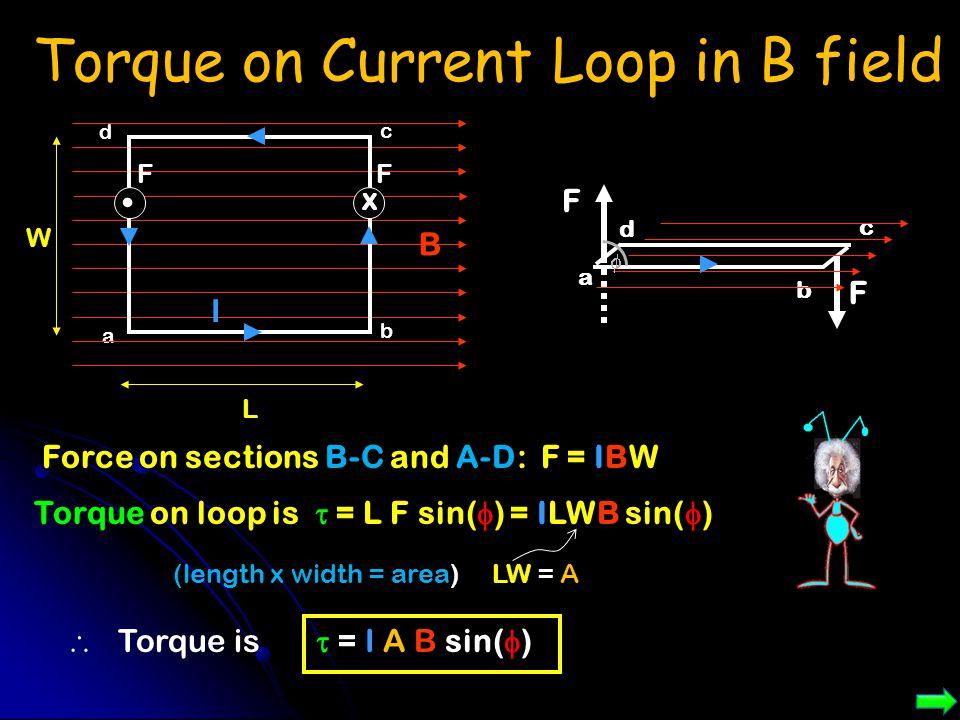 Torque on Current Loop in B field