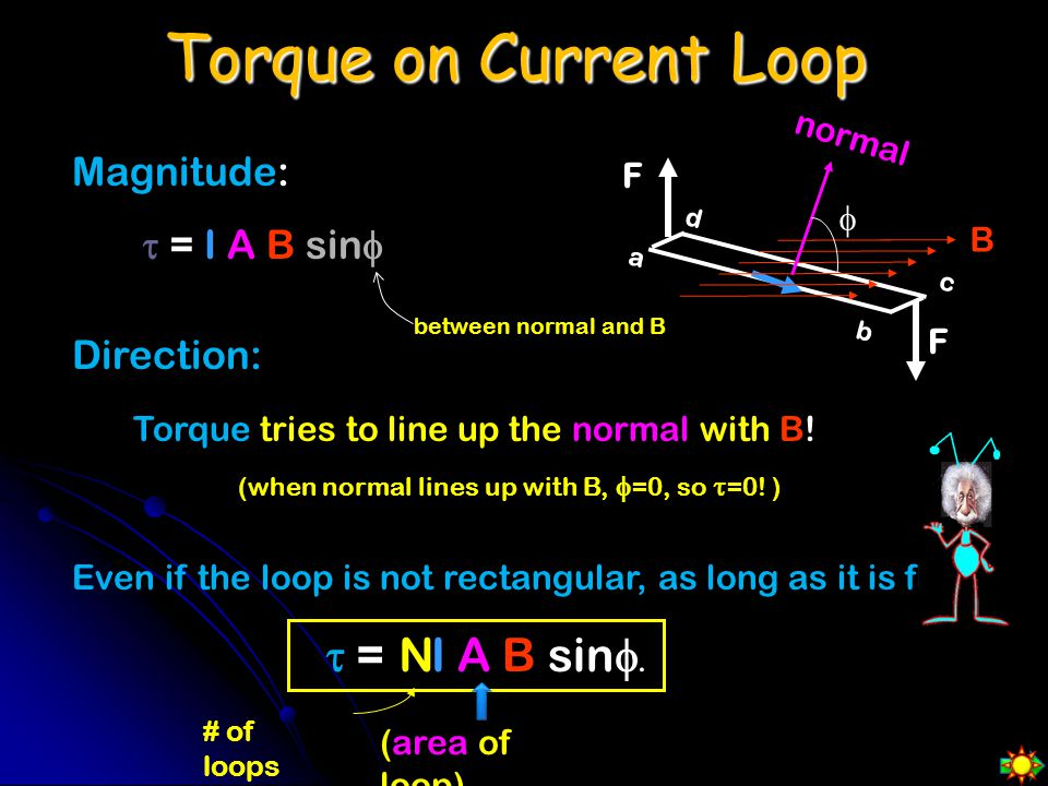 Torque on Current Loop N t = I A B sinf Direction: normal Magnitude: f