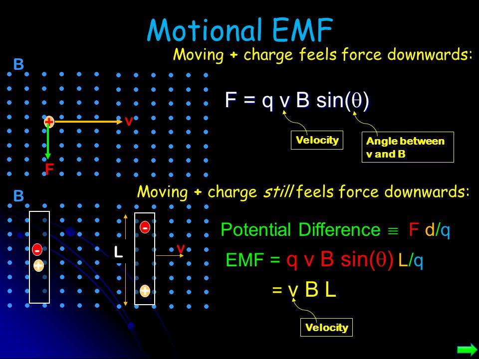 Motional EMF F = q v B sin(q) Potential Difference  F d/q