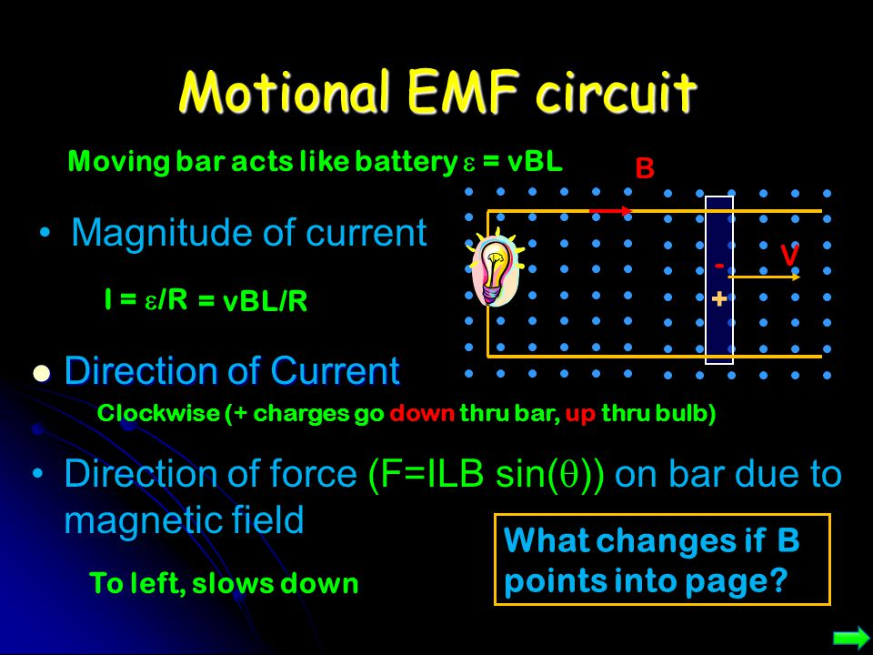 Motional EMF circuit Magnitude of current Direction of Current