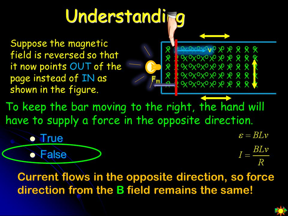 Understanding Suppose the magnetic field is reversed so that it now points OUT of the page instead of IN as shown in the figure.