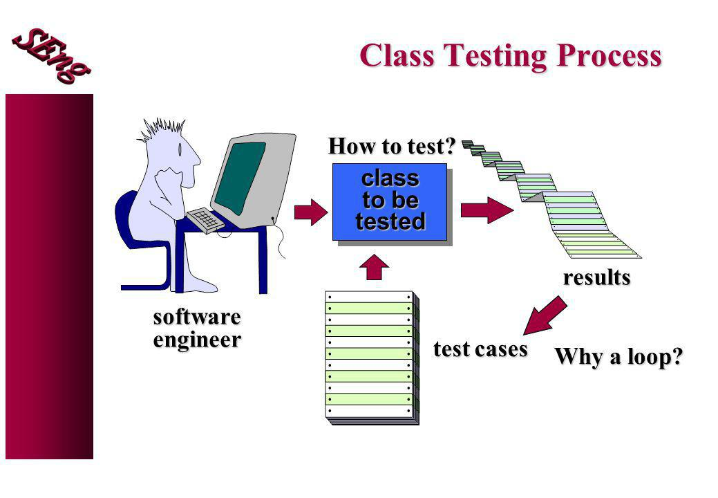 Class Testing Process How to test class to be tested results software