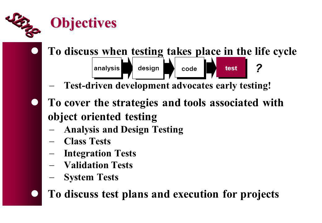 Objectives To discuss when testing takes place in the life cycle