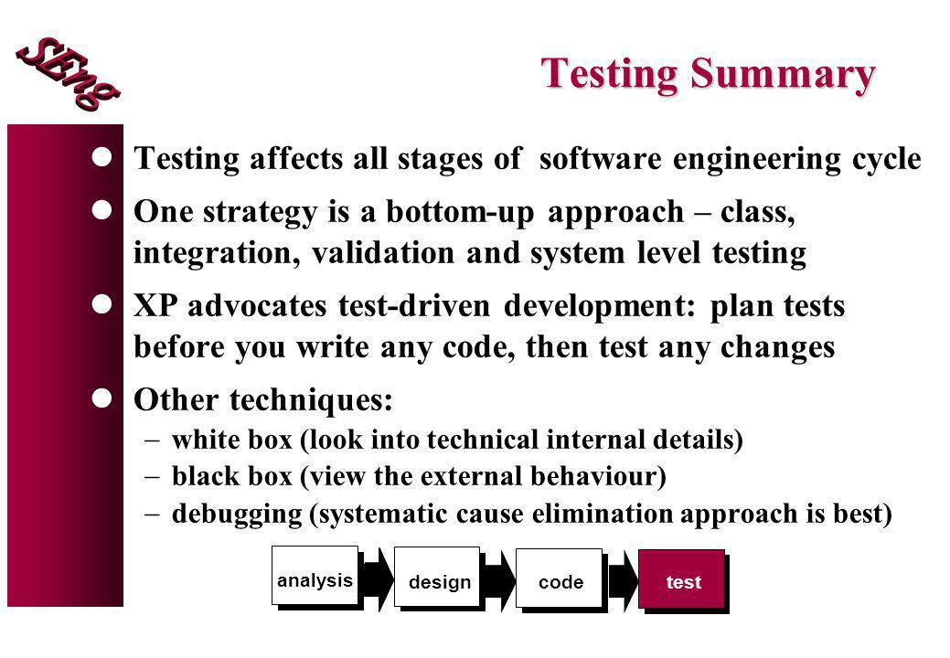 Testing Summary Testing affects all stages of software engineering cycle.