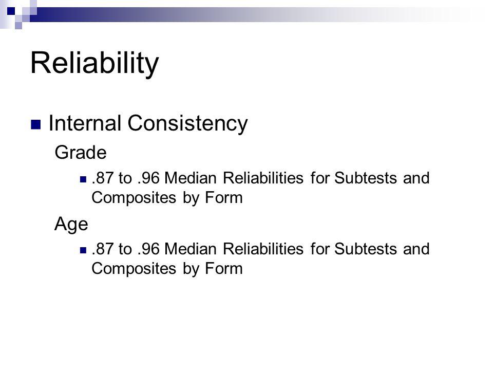 Reliability Internal Consistency Grade Age