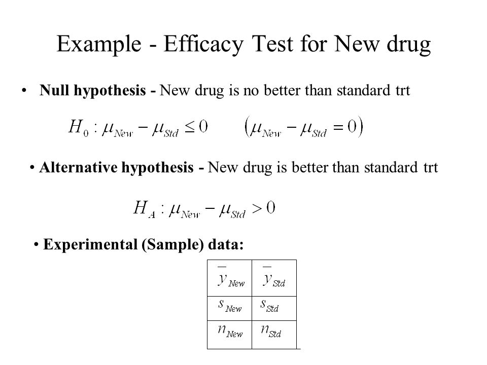 Example - Efficacy Test for New drug