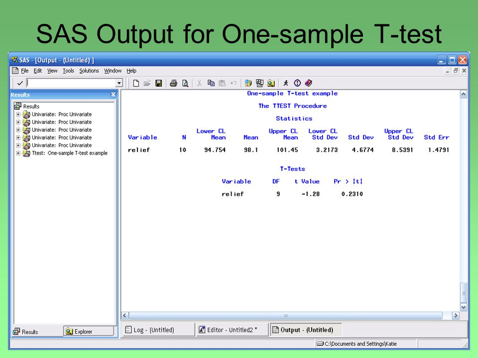SAS Output for One-sample T-test