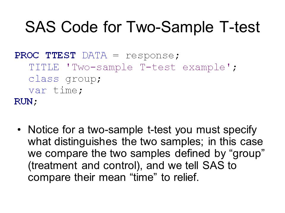 SAS Code for Two-Sample T-test
