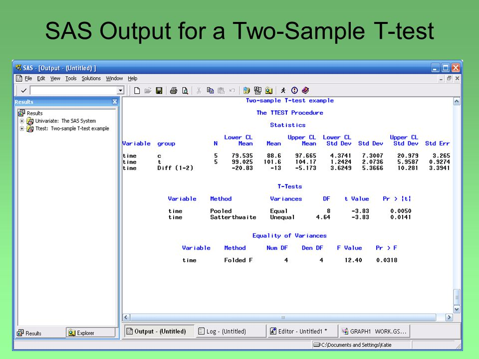 SAS Output for a Two-Sample T-test