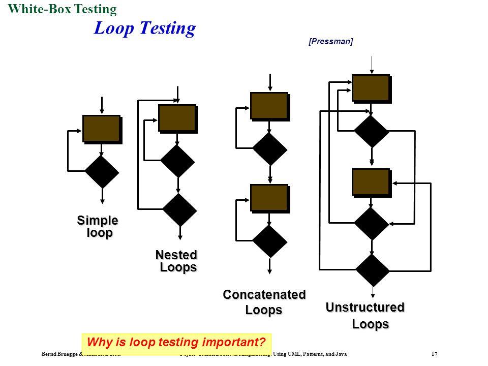 Loop Testing White-Box Testing Simple loop Nested Loops Concatenated