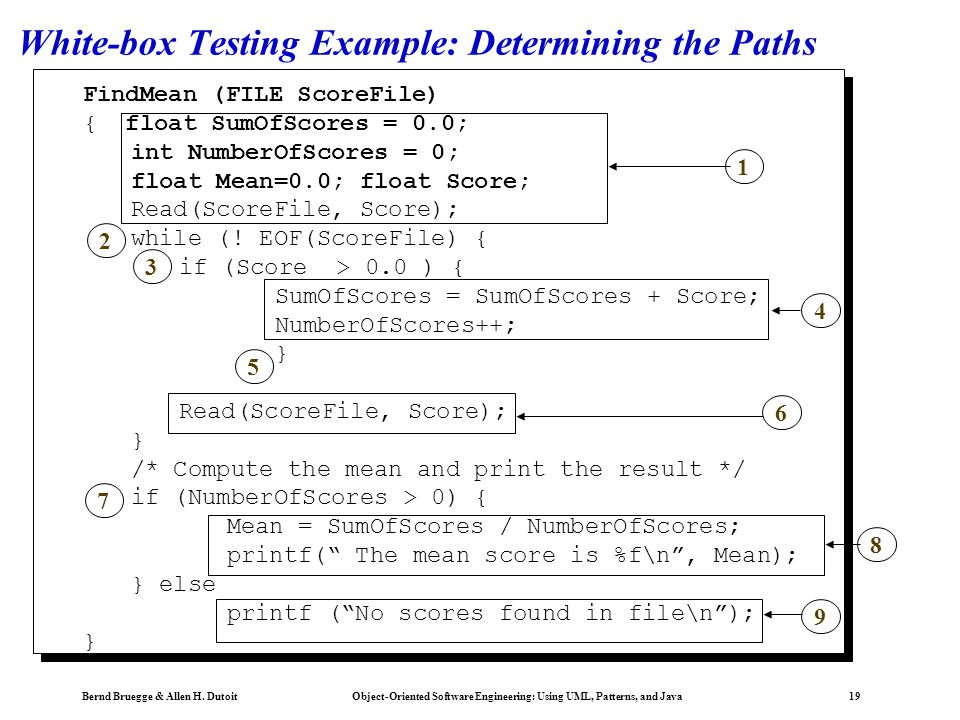 White-box Testing Example: Determining the Paths