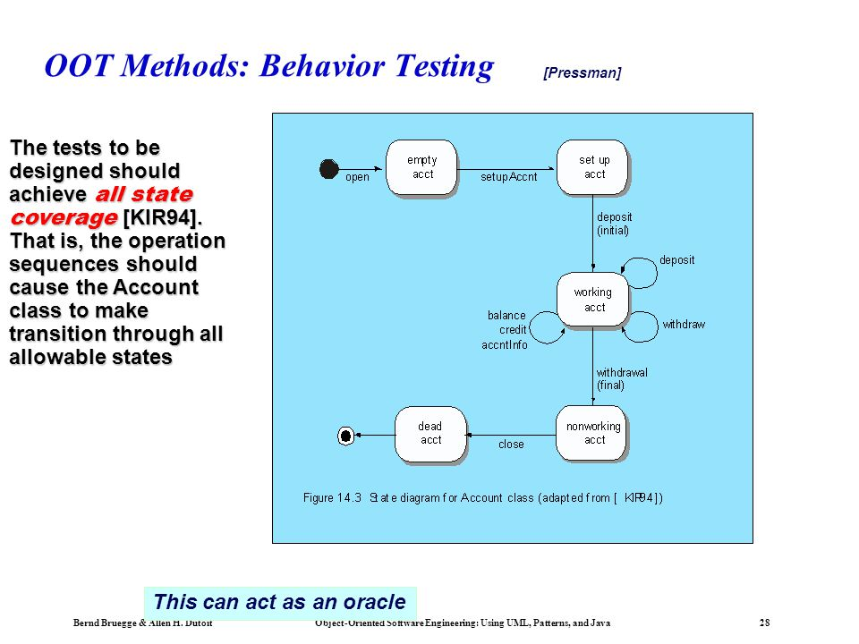 OOT Methods: Behavior Testing
