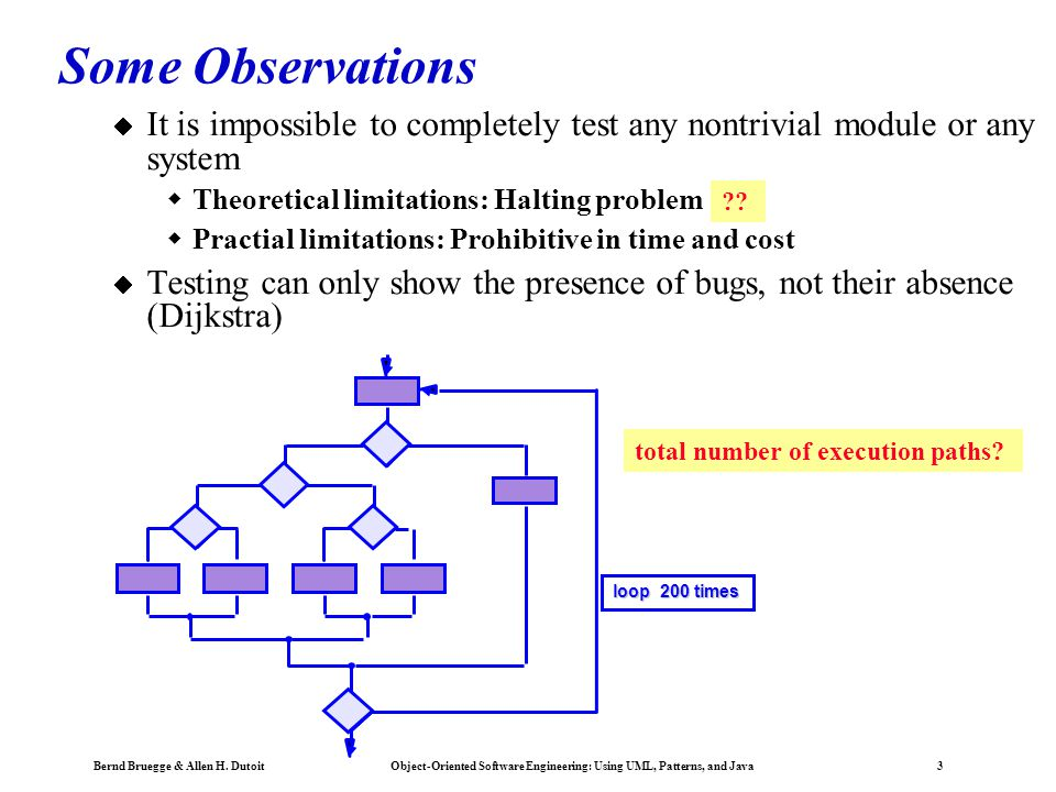 Some Observations It is impossible to completely test any nontrivial module or any system. Theoretical limitations: Halting problem.