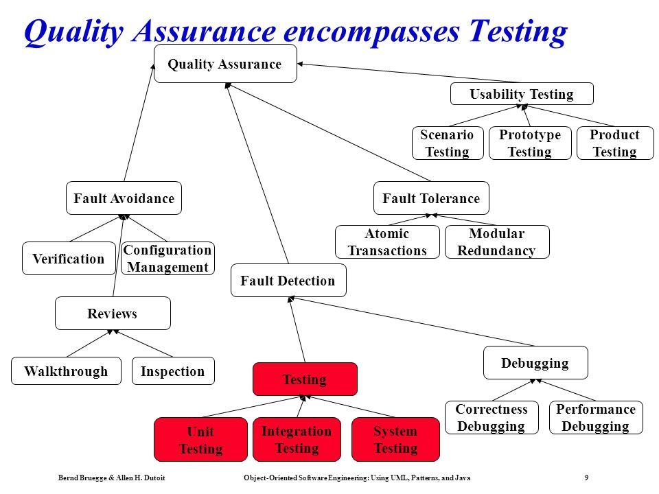 Quality Assurance encompasses Testing