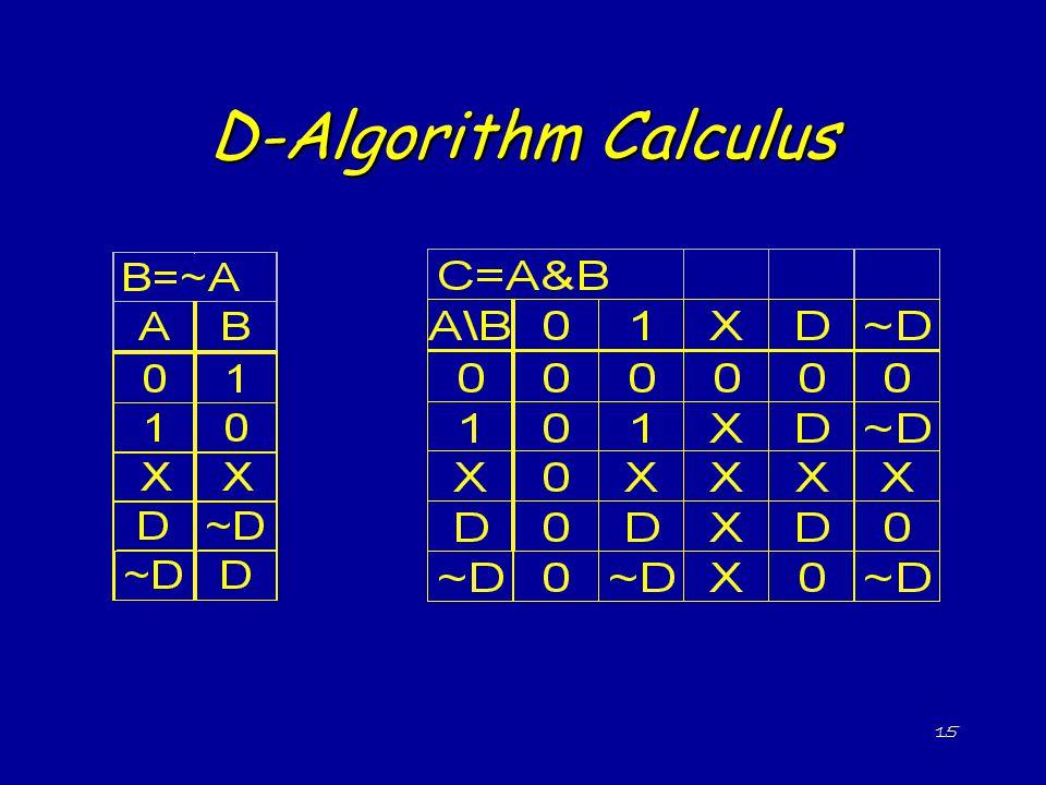 D-Algorithm Calculus