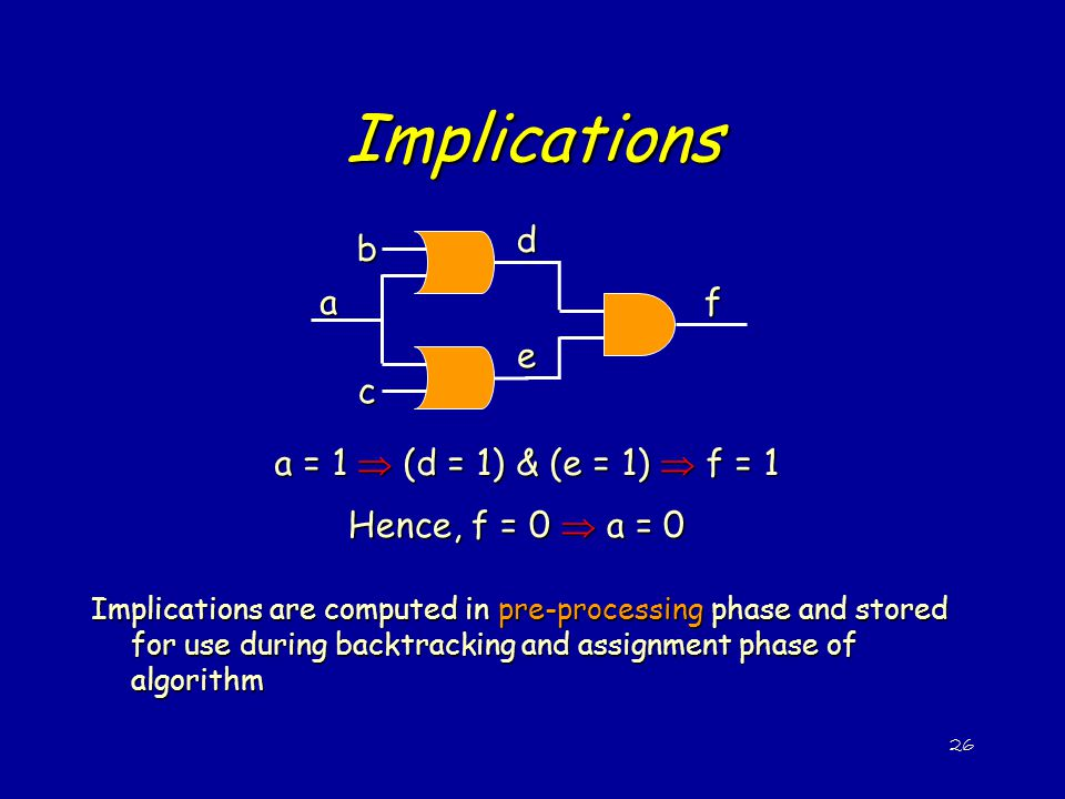 Implications d b a f e c a = 1  (d = 1) & (e = 1)  f = 1