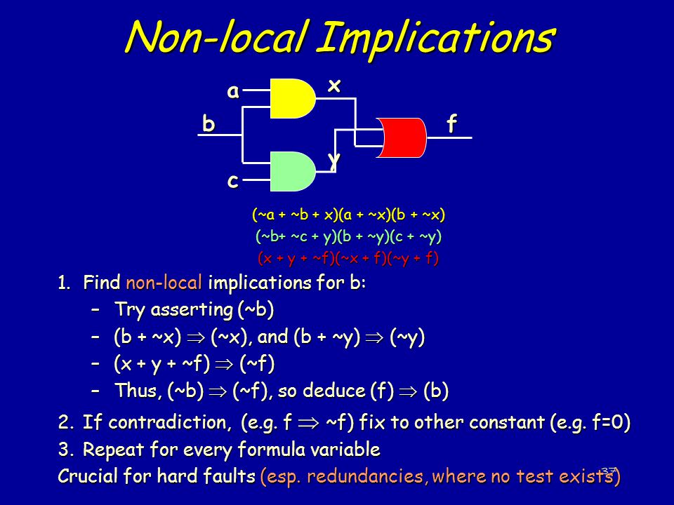 Non-local Implications