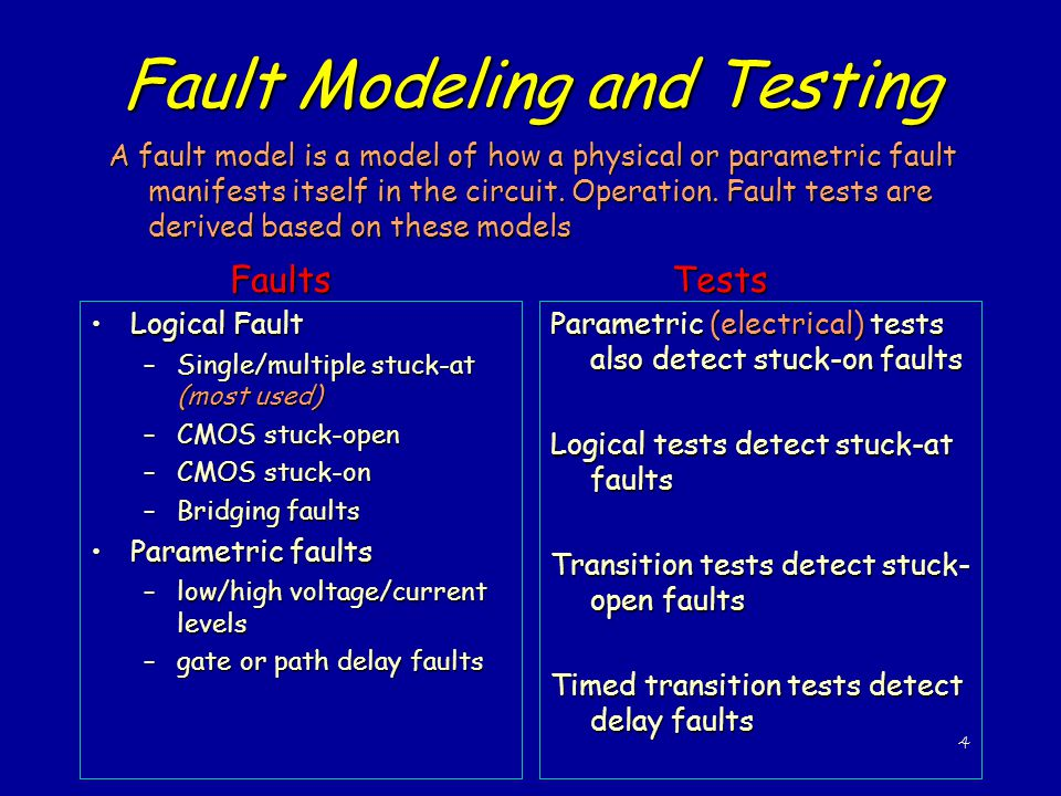 Fault Modeling and Testing