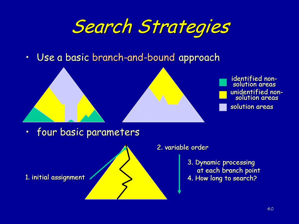 Search Strategies Use a basic branch-and-bound approach