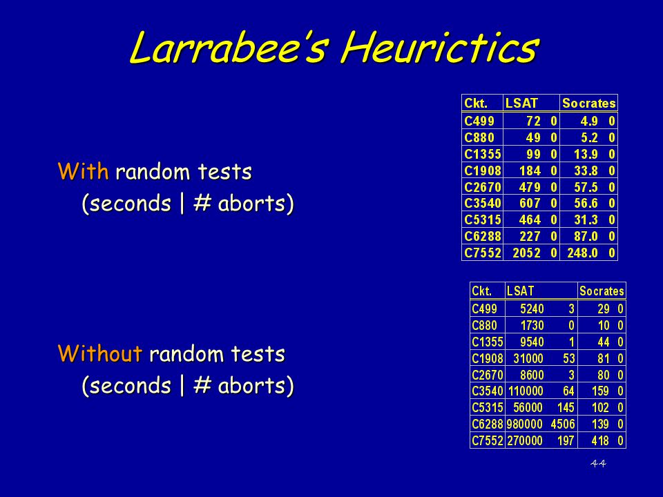 Larrabee's Heurictics