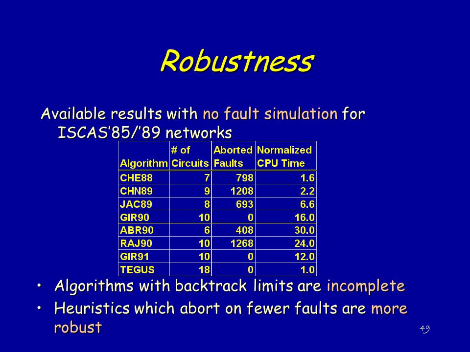 Robustness Available results with no fault simulation for ISCAS'85/'89 networks. Algorithms with backtrack limits are incomplete.