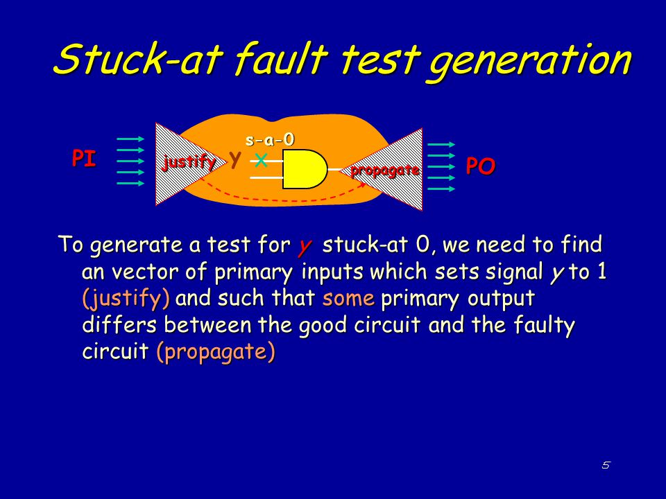 Stuck-at fault test generation