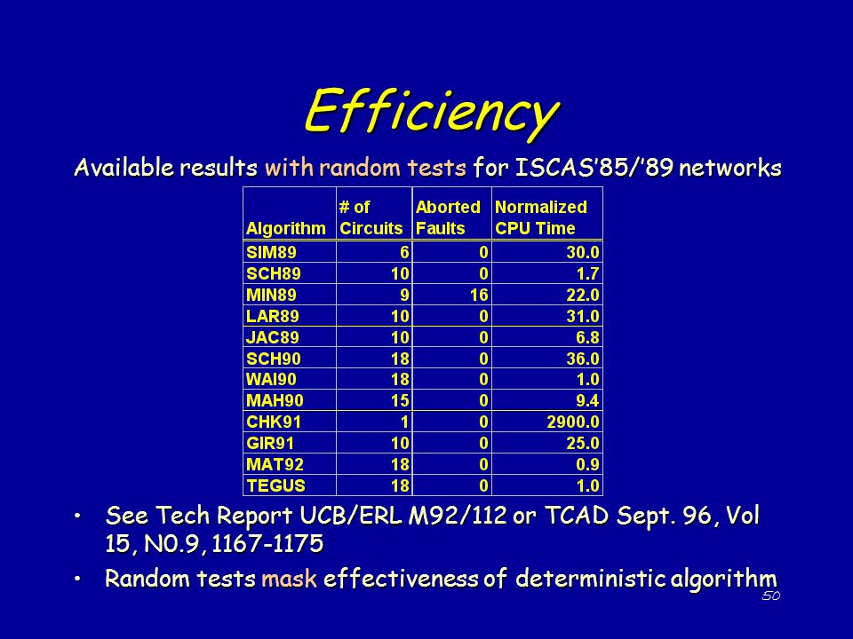 Efficiency Available results with random tests for ISCAS'85/'89 networks. See Tech Report UCB/ERL M92/112 or TCAD Sept. 96, Vol 15, N0.9, 1167-1175.