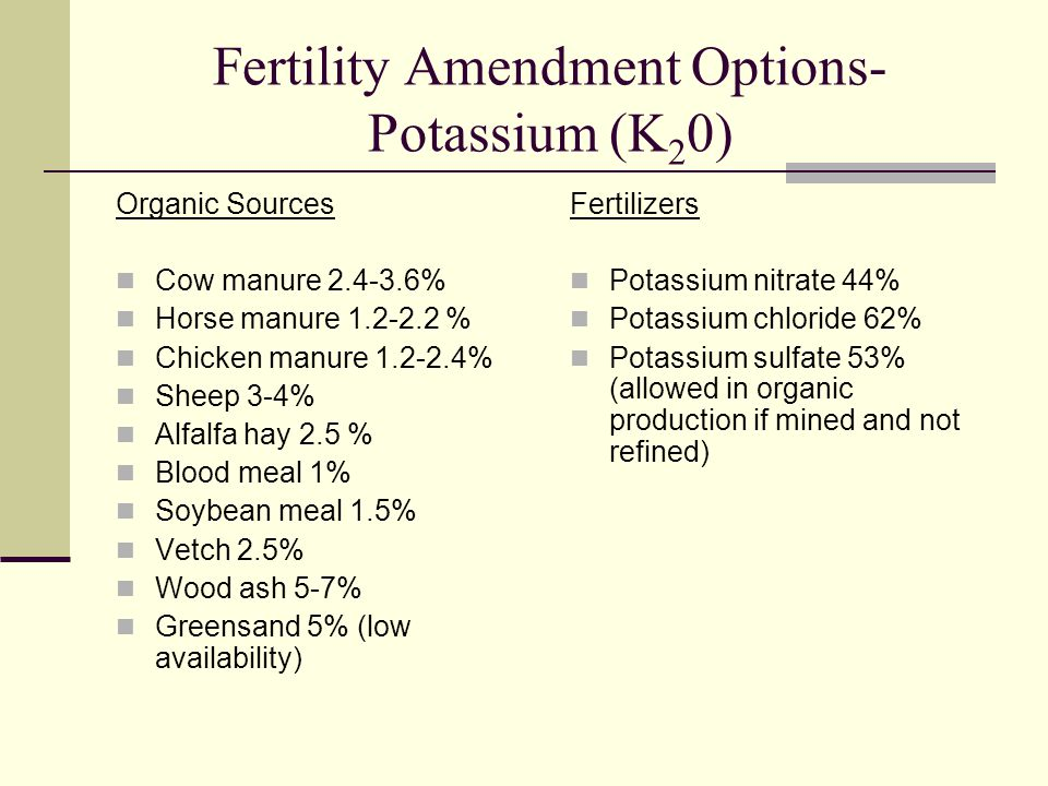 Fertility Amendment Options- Potassium (K20)