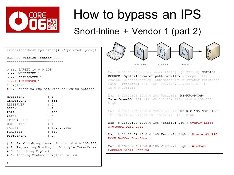 How to bypass an IPS Snort-Inline + Vendor 1 (part 2)