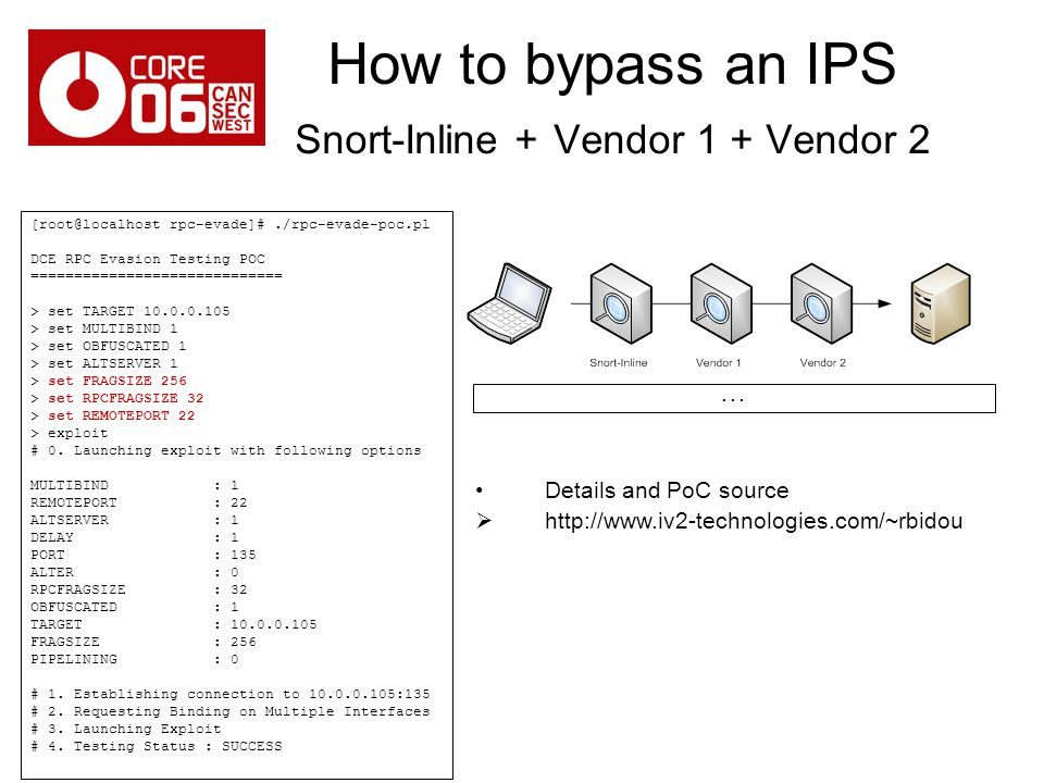 How to bypass an IPS Snort-Inline + Vendor 1 + Vendor 2