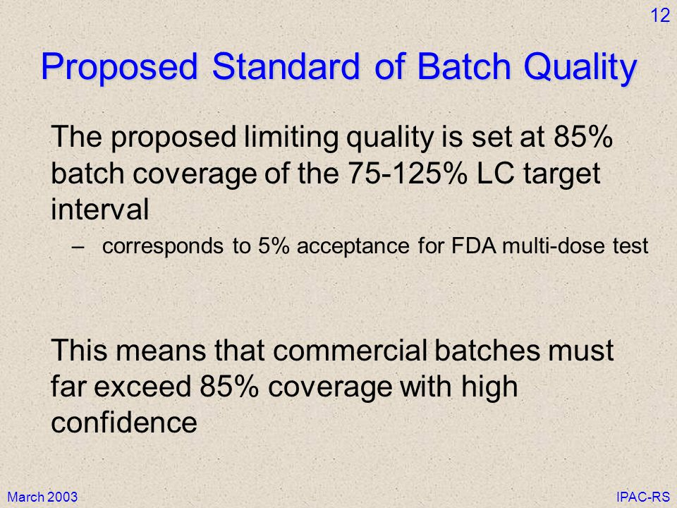 Proposed Standard of Batch Quality