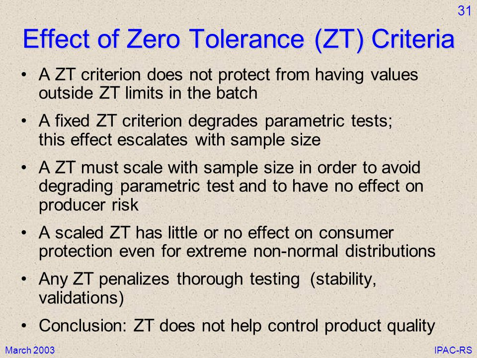 Effect of Zero Tolerance (ZT) Criteria