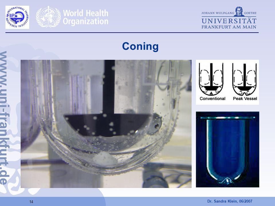 Coning